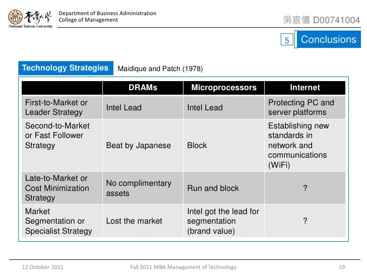 intel corporation case study analysis Intel corporation: entry to microprocessor intel's successful transition had more to do with unique circumstances (luck) intel case study last modified by.