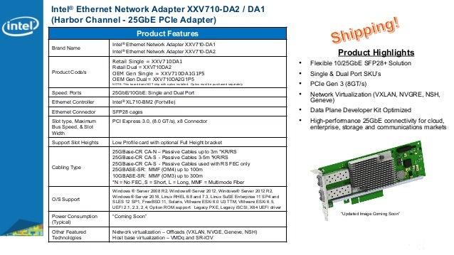 Intel® Ethernet Update