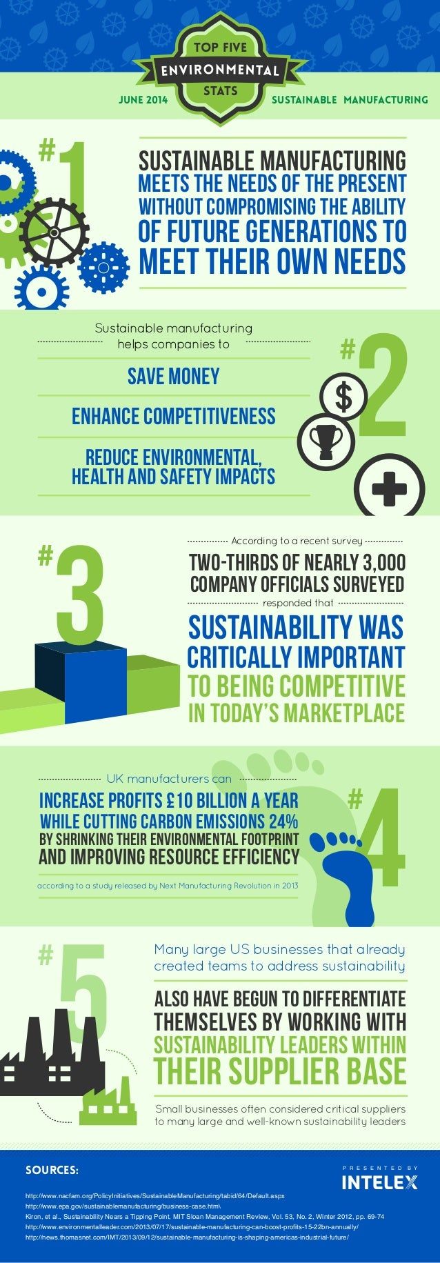 Top five Stats P R E S E N T E D B Y SOURCES: http://www.nacfam.org/PolicyInitiatives/SustainableManufacturing/tabid/64/De...