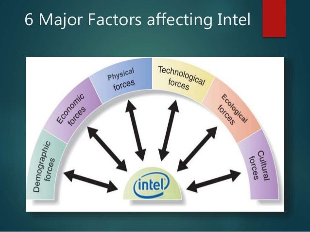 intel segmentation strategy Market segmentation is one of the most powerful strategies a company can use to improve profit margins and ultimately gain market share and when markets are flat or declining and.