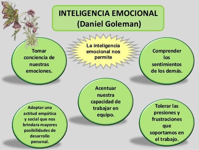 Resultado de imagen de inteligencia emocional goleman