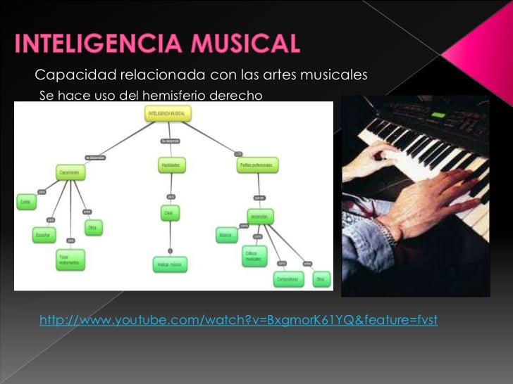 Capacidad relacionada con las artes musicalesSe hace uso del hemisferio derecho                              comohttp://ww...