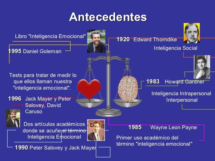 Inteligencia Emocional Slide 2