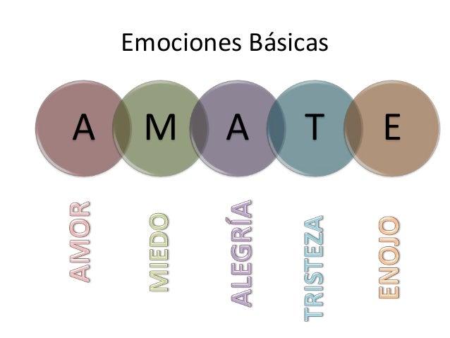 Resultado de imagen para las 6 emociones base