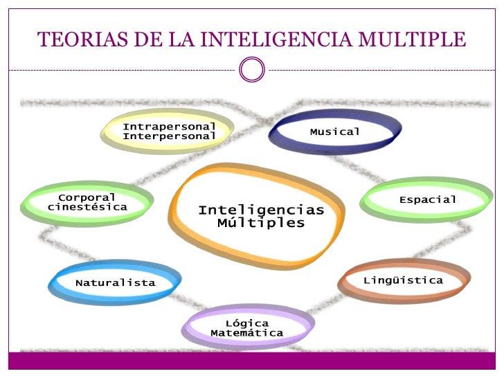 TEORIAS DE LA INTELIGENCIA MULTIPLE