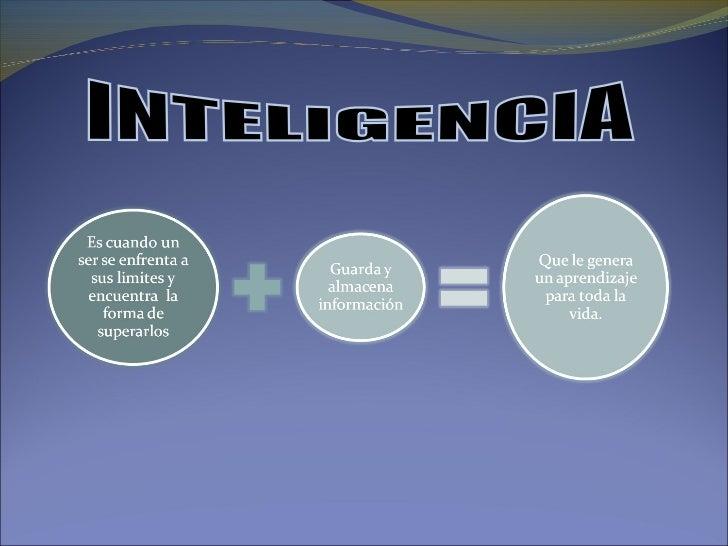 Inteligencia multiples Slide 2