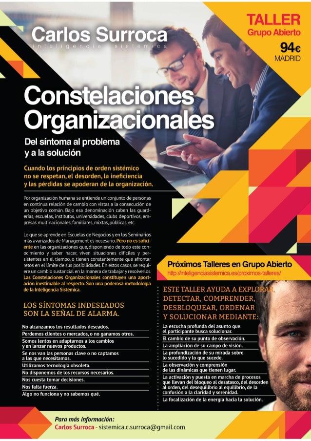 Constelaciones Organizacionales. Del síntoma al problema y a la solución.