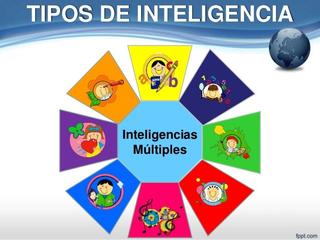 Inteligencias m ltiples for Multiples de 6