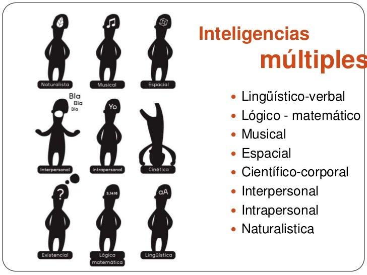 Inteligencias multiples Slide 2