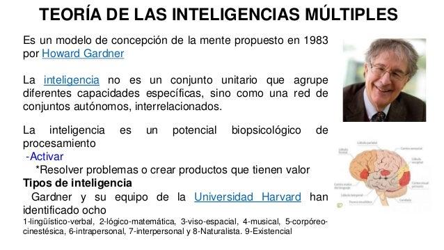 Teor a de las Inteligencias M ltiples de Howard Gardner