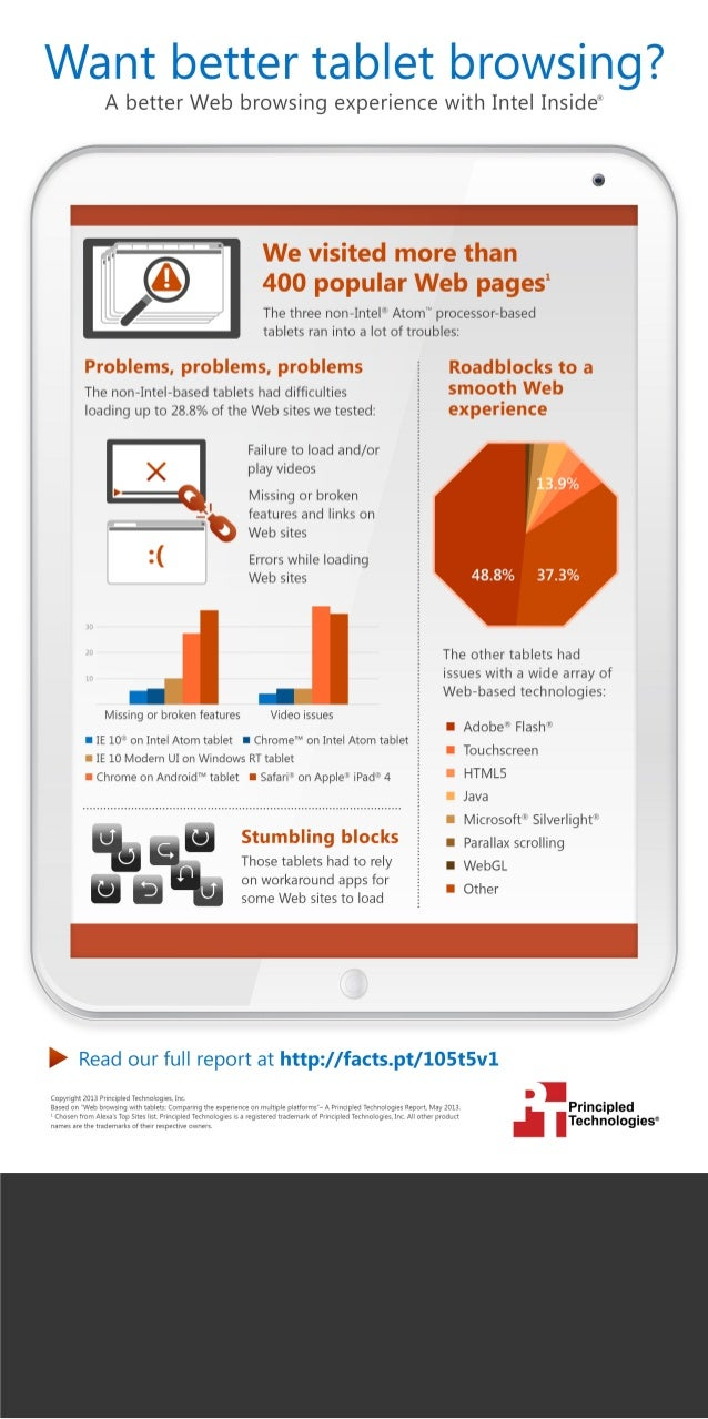 Risks of web browsing with tablets: comparing the experience on multiple platforms