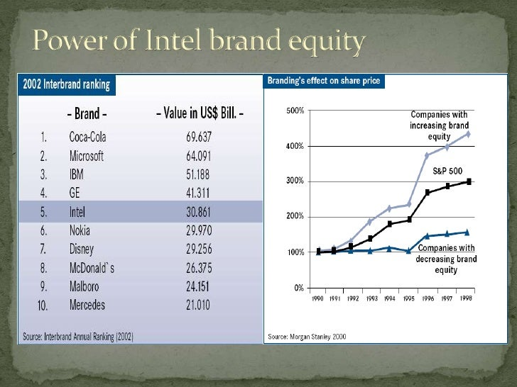 """inside intel inside case marketing As saturation set in, however, we saw things level out a bit and even start to recover but that may not be the case for much longer multiple industry sources familiar with the matter tell crn that intel is slashing funding of its iconic """"intel inside"""" campaign by 40 to 60 percent what does that mean for the pc."""