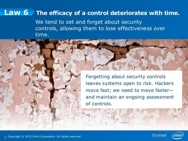 Law 6                   The efficacy of a control deteriorates with time.                       We tend to set and forget ...