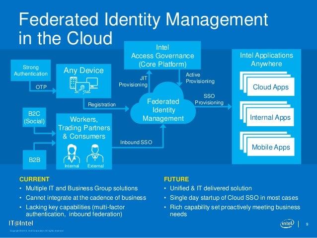 solution identity management platform
