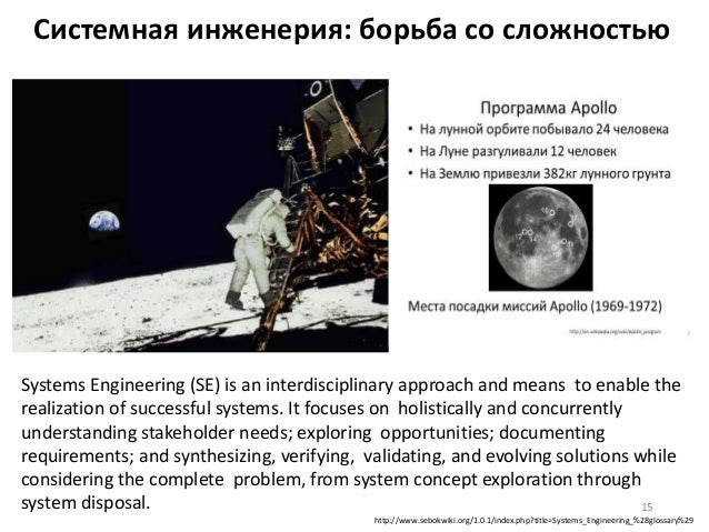 Системная инженерия: борьба со сложностью 15 Systems Engineering (SE) is an interdisciplinary approach and means to enable...