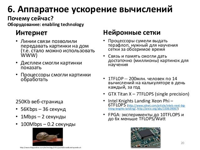 6. Аппаратное ускорение вычислений Почему сейчас? Оборудование: enabling technology Интернет • Линии связи позволили перед...