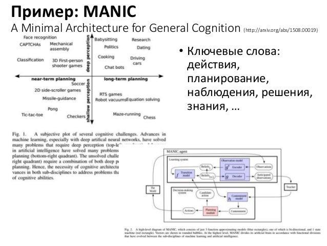Пример: MANIC A Minimal Architecture for General Cognition (http://arxiv.org/abs/1508.00019) • Ключевые слова: действия, п...