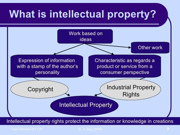 Intellectual Property Rights Wiki