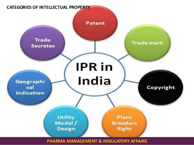 patent a form of intellectual property Compare intellectual property protections find out if you need a copyright, trademark, utility patent or design patent by learning the differences between.