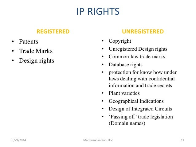 IP RIGHTS REGISTERED • Patents • Trade Marks • Design rights UNREGISTERED • Copyright • Unregistered Design rights • Commo...