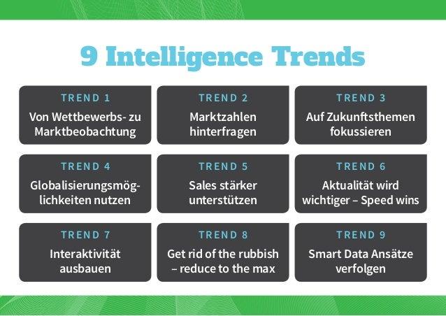 Intelligence Trends 2017 [German Edition] - Zusammenfassung der Market und Competitive Intelligence Trends Slide 2