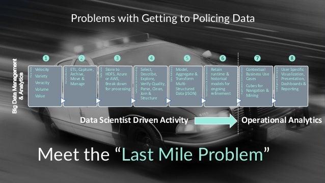 "Data Scientist Driven Activity Operational Analytics Meet the ""Last Mile Problem"" RawData Velocity Variety Veracity Volume..."