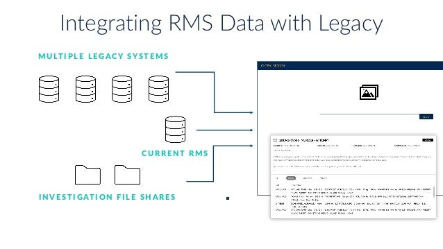 Integrating RMS Data with Legacy M U LT I P L E L E G A C Y S Y S T E M S C U R R E N T R M S I N V E S T I G AT I O N F I...