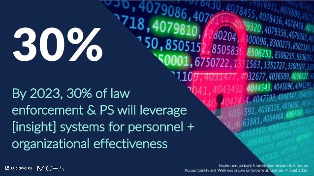 21 30% By 2023, 30% of law enforcement & PS will leverage [insight] systems for personnel + organizational effectiveness I...