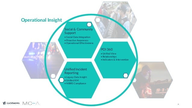 6 Unified Incident Reporting • Legacy Data Insight • Unified KM • NIBRS Compliance POI 360 • Unified View • Relationships ...