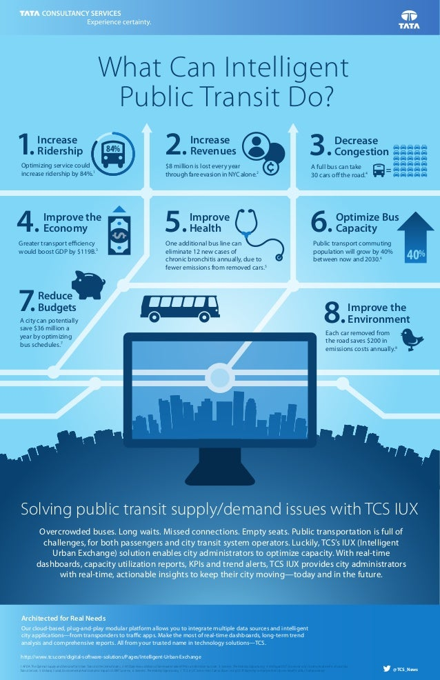 What Can Intelligent Public Transit Do? @TCS_News http://www.tcs.com/digital-software-solutions/Pages/Intelligent-Urban-Ex...