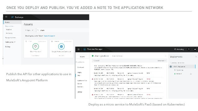 Intelligent Application Networks with Mule and Tensorflow