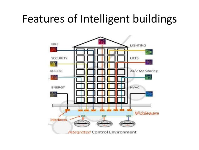 Intelligent Building Ppt