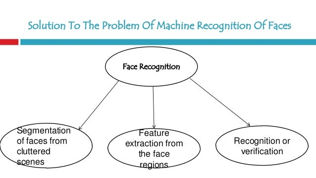 Vision AI   Derive Image Insights via ML   Google Cloud