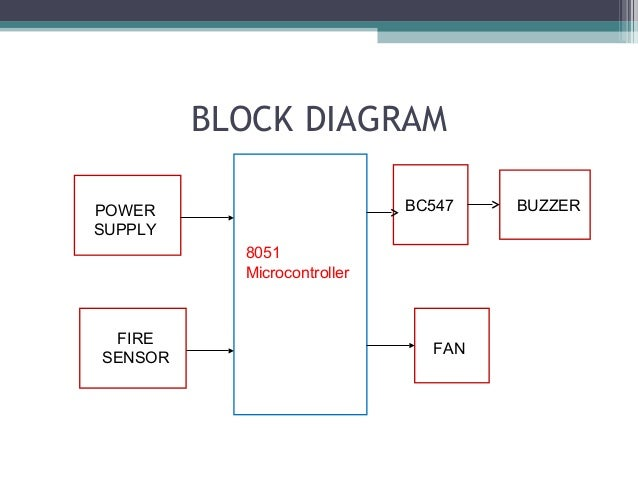 Security System Wiring Diagram Get Free Image About Wiring Diagram