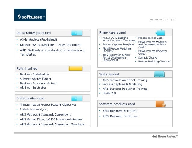 intelligent guide to enterprise bpm book overview