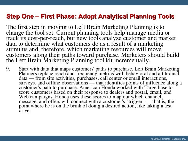 first phase of an intergrated marketing Integrated marketing  this is one of the great mistakes of marketing that integrated and iterative communication seeks to solve  at least not at first at this .