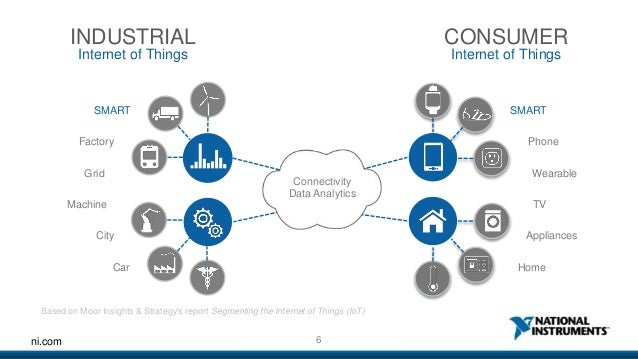 Talk on Industrial Internet of Things @ Intelligent systems tech foru…