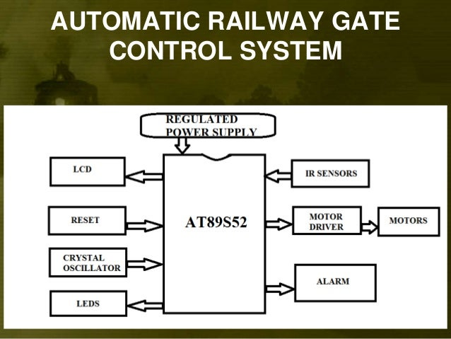 p 00575 automatic railway gate control Supplier addresses home documents supplier addresses please download to view.