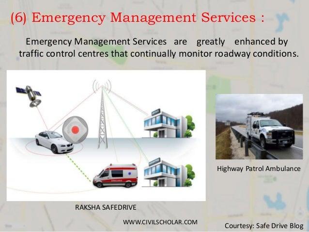 Intelligent Transport System Its
