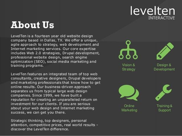 The Intelligent Website Marketing Revolution