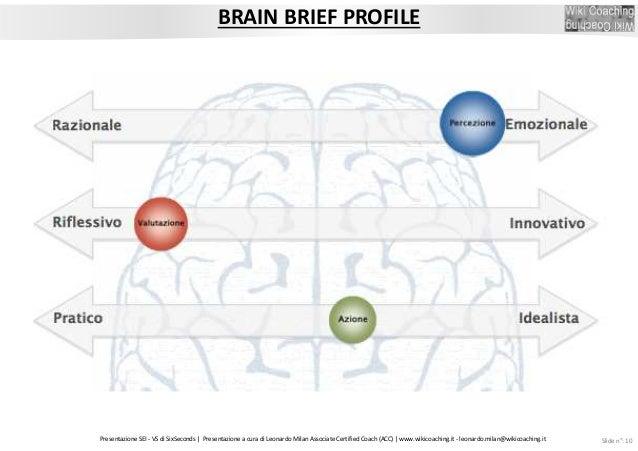 Intelligenza emotiva per il cambiamento: il modello Six