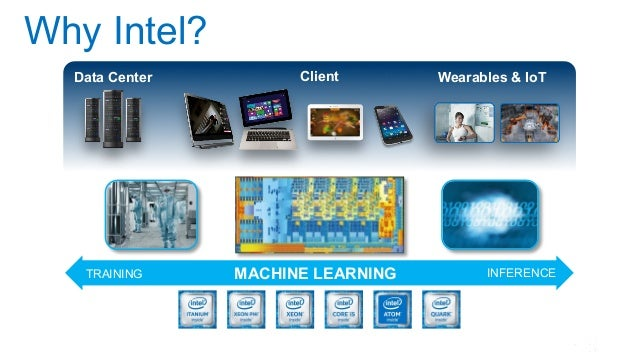 Intel S Machine Learning Strategy