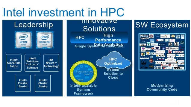 Intel investment in HPC Leadership Intel® Omni-Path Fabric Intel® Solutions for Lustre* Software 3D XPoint™ Technology Inn...