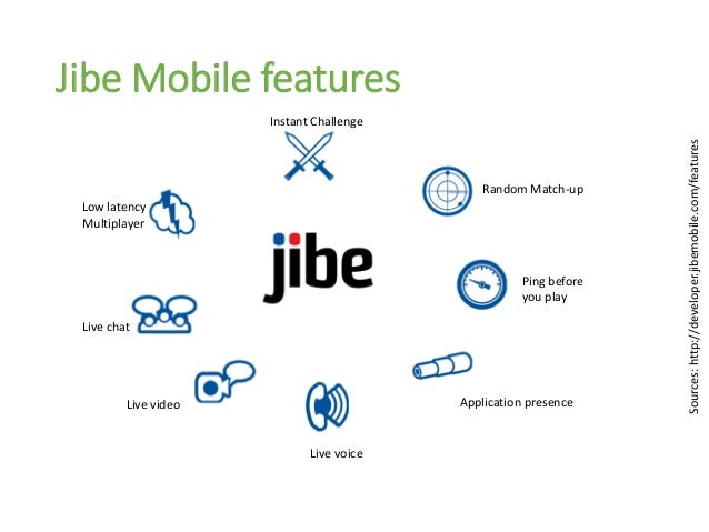Android Andengine And Jibe Mobile Ultracode Munich Meetup 2