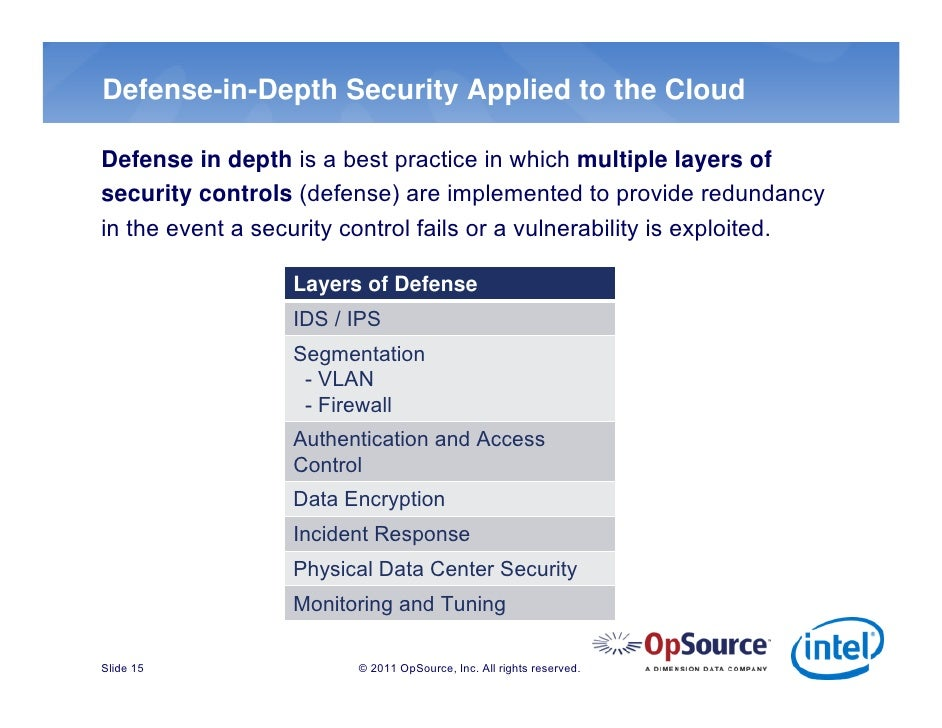 Cloud Security Amp Control A Multi Layer Approach To Secure