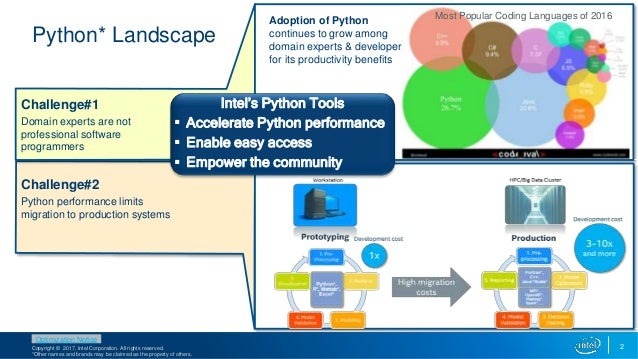 Ready access to high performance Python with Intel Distribution for Python 2018 Slide 2