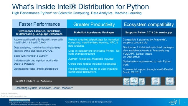 Ready access to high performance Python with Intel Distribution for Python 2018 Slide 3
