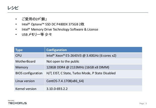 Page 2 レシピ Type Configuration CPU Intel® Xeon® E5-2643V3 @ 3.40GHz (6 cores x2) MotherBoard Not open to the public Memory ...