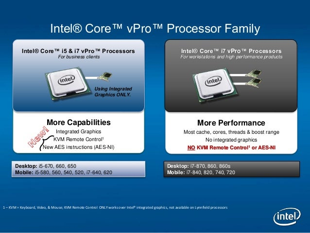 How Spiceworks Integrated Intel Technology into the