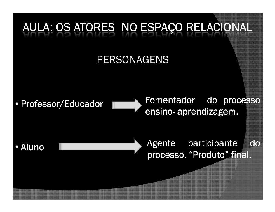 AULA: OS ATORES NO ESPAÇO RELACIONAL                    PERSONAGENS   • Professor/Educador     Fomentador do processo     ...